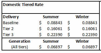SCE Domestic Tiered rate