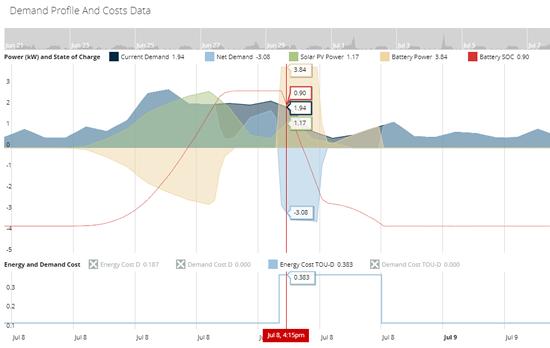 Solar PV + Storage - no net metering discharge