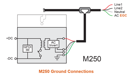 M250 internal wiring