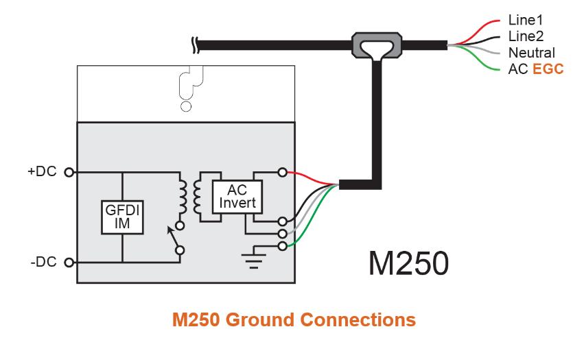 Enphase M250 Wiring Diagram from runonsun.solar